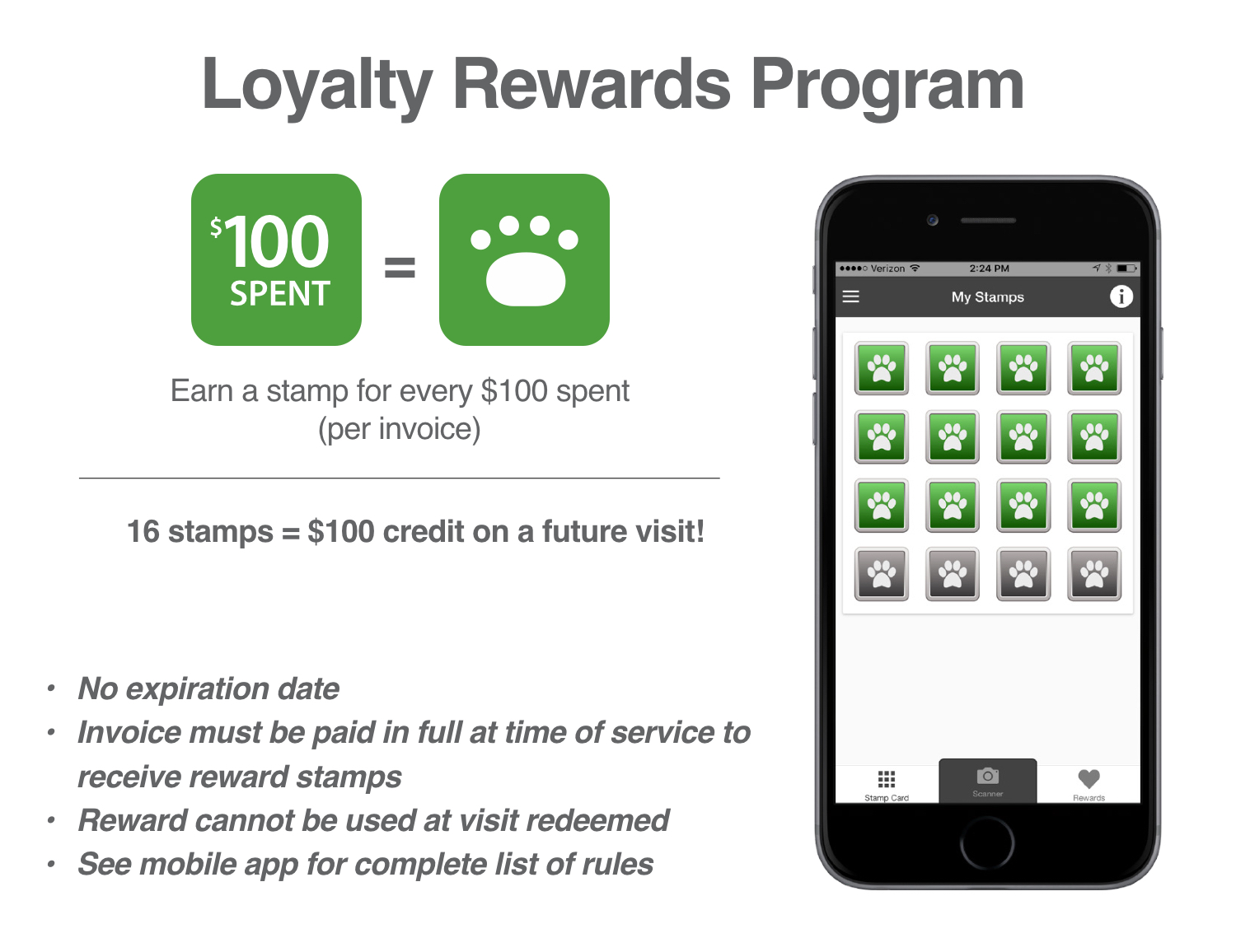 loyalty rewards program infographic